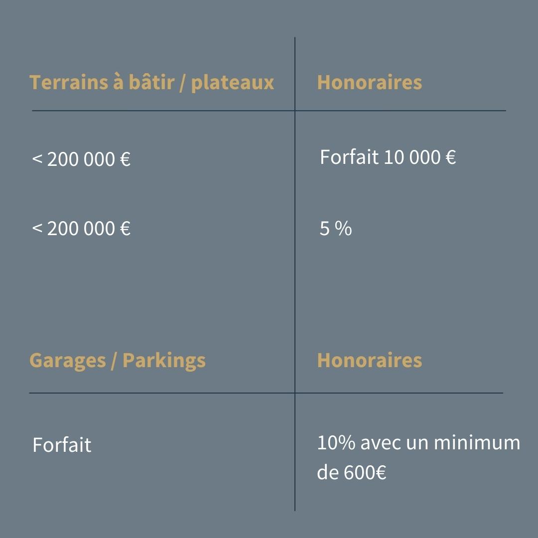 Barèmes honoraires - MH Immobilier - Ma maison mon histoire - chatillon sur chalaronne
